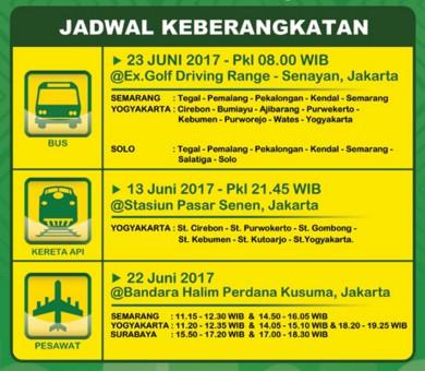 Cara Daftar Mudik Gratis Indomart 2017 - Info Mudik Gratis